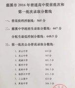 2016宁波慈溪中考分数线(第一批)