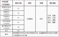 南京工业大学2017年艺术类专业招生简章